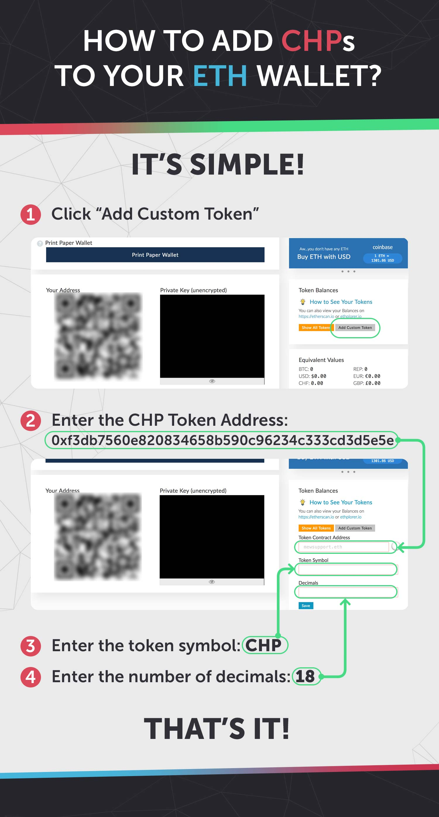 How to add CHP to your ETH wallet?